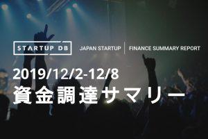 【12月第1週資金調達サマリー】仮想ライブ空間を運営するSHOWROOM、ジェイ・ストームと資本業務提携