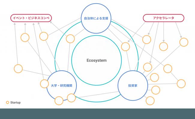 東京大学_分析イメージ