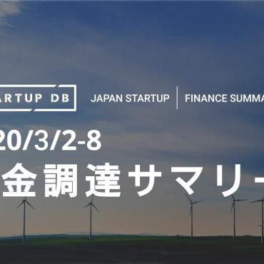 【3月第1週資金調達サマリー】次世代エネルギープラットフォーム構築を目指す「VPP Japan」、融資で100億円調達
