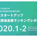 国内スタートアップ資金調達ランキング(2020年2月)