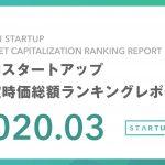 国内スタートアップ想定時価総額ランキング最新版(2020年3月)