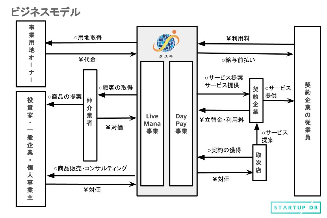 Ipo タスキ