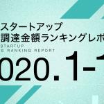国内スタートアップ資金調達ランキング(2020年1-10月)