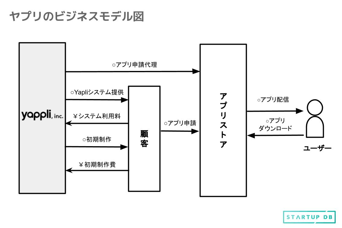 掲示板 ドル 円 リアルタイム