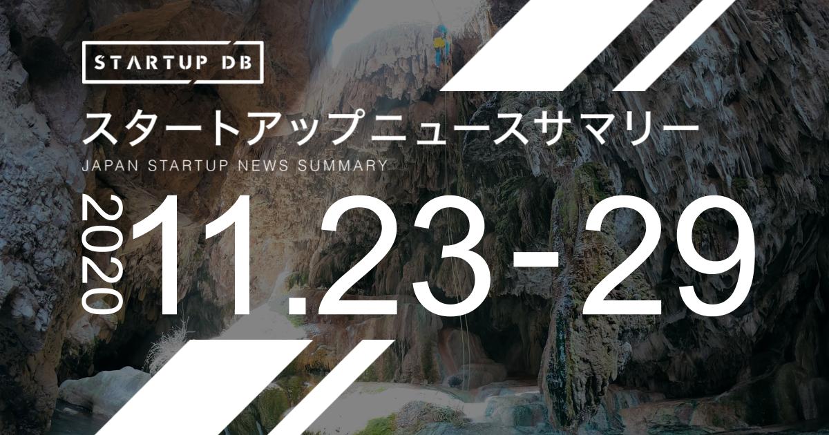 STARTUP DB先週リリースの記事 【11月第4週スタートアップニュースサマリー】新素材「LIMEX」を開発するTBMが、20.6億円調達など(リリース日:2020/11/30)