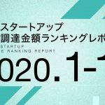 国内スタートアップ資金調達ランキング(2020年1-12月)