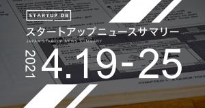 国内の成長産業及びスタートアップに関する幅広い情報を集約・整理し、検索可能にした情報プラットフォーム「STARTUP DB」では毎週、スタートアップニュースサマリーを発表している。 今週は、クラウド型のビジュアルSOPマネジメントプラットフォーム「Teachme Biz」を提供するスタディストが、DNX Ventures、日本ベンチャーキャピタル、セールスフォース・ドットコム、31VENTURES、Pavilion Capital、博報堂DYベンチャーズを引受先とした総額18億5,000万円の資金調達を発表。今後、事業シナジー期待を主眼に置き、Pavilion Capitalとの連携を活用して海外事業の拡大を図る予定だ。 また、電力の小売事業に必要な主要機能を装備したクラウドサービス「Unisrv 電力CIS」を運営するユニファイド・サービスが10億600万円、企業間のやり取りや物流現場の業務をデジタル化するアプリケーション群「MOVO」を提供するHacobuが9億4,000万円の資金調達を発表した。 さらに、ANRIが産業革新投資機構などからの出資を受け、4号ファンド(ANRI4号投資事業有限責任組合員)を総額250億円にてファイナルクローズしたことを発表し、注目を集めた。