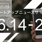 【6月第3週スタートアップニュースサマリー】スマートロックサービス「bitlockシリーズ」など提供、ビットキーが32億円の調達を発表